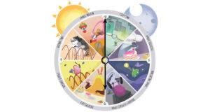foto relojfuncionesr