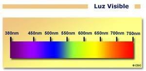 fotoespppectro